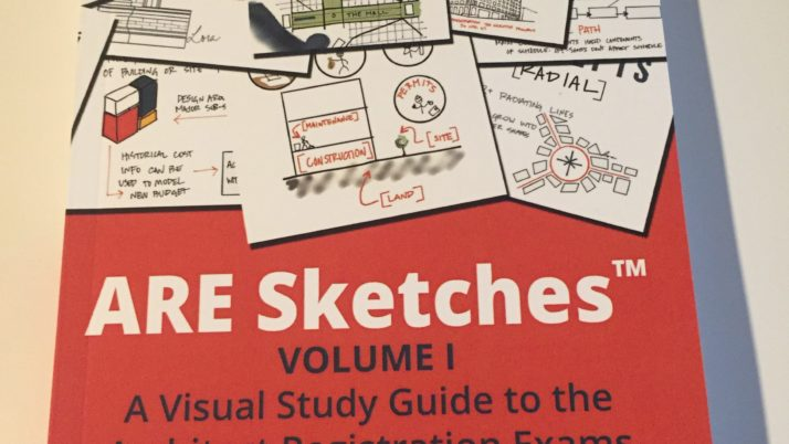 Sneak peek into the AREsketches book